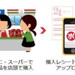 『レシポ』でいつものお買い物がお得にする方法!