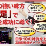今がチャンス!「チャートソフト増田足」を無料お試しダウンロードするだけで1600円を稼ぐ方法!さらに200楽天スーパーポイントも!