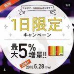 「Pollet(ポレット)」6月28日限定で最大5%増量でポイント交換が出来る!!